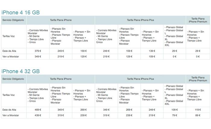 Precios iPhone 4 Movistar