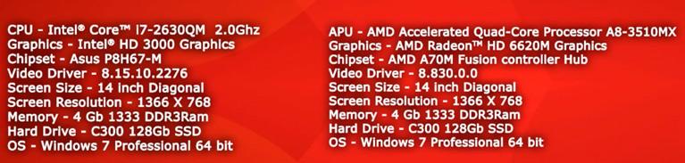 AMD LLano contra Sandy Bridge
