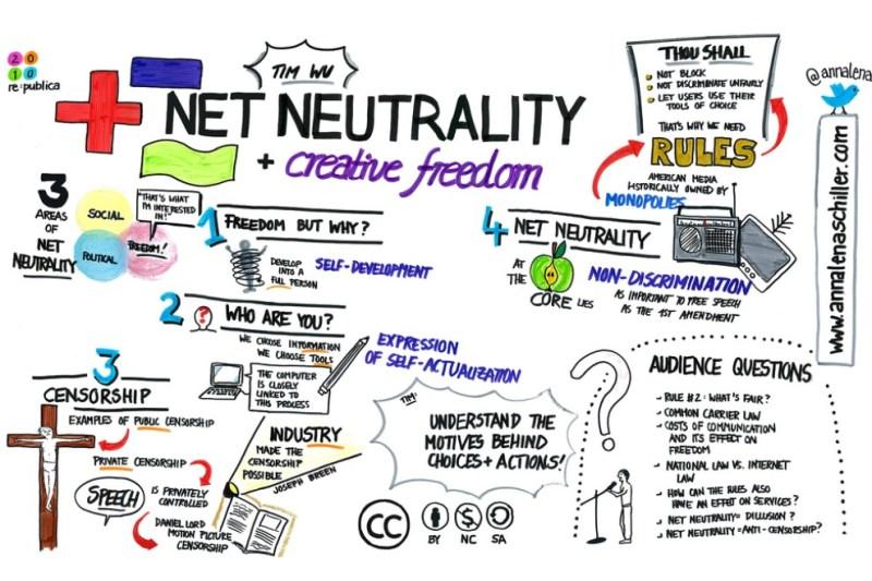 Neutralidad de la red en Europa - fin del roaming en europa