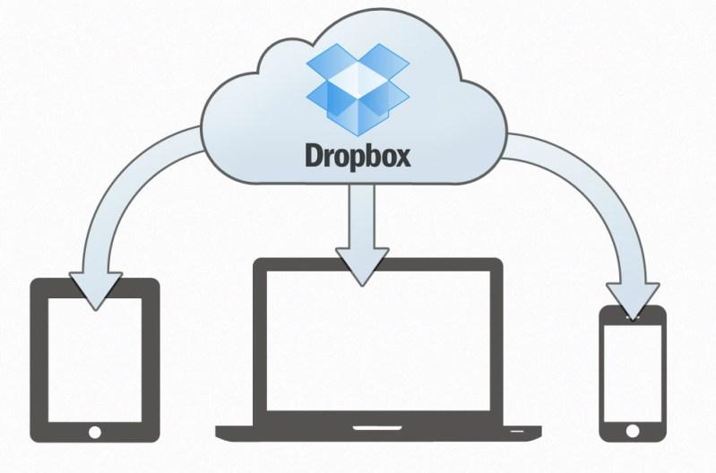 nueva plataforma de dropbox