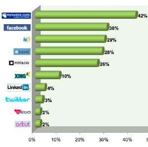 uso_redes_sociales.jpg