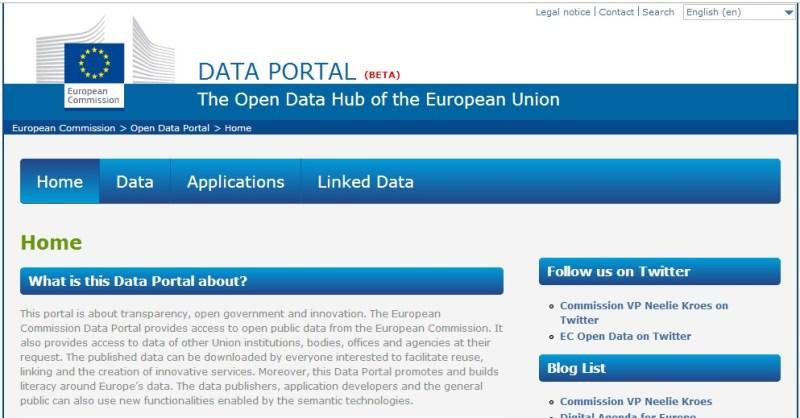 Open Data Union Europea