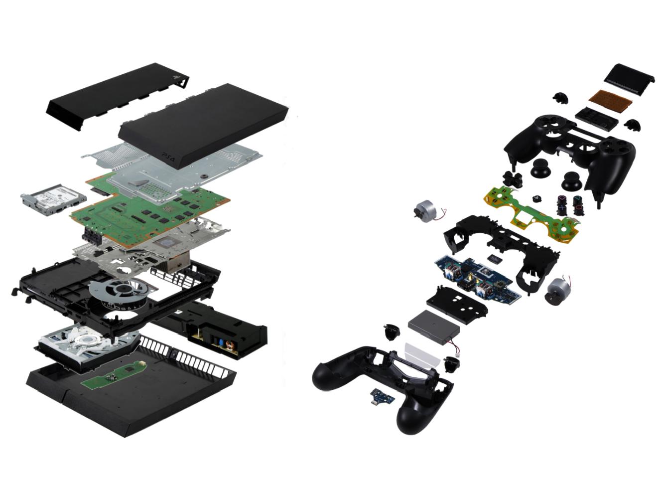 Beneficios de PlayStation 4