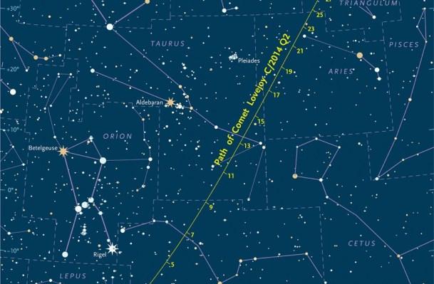 Cometa Lovejoy