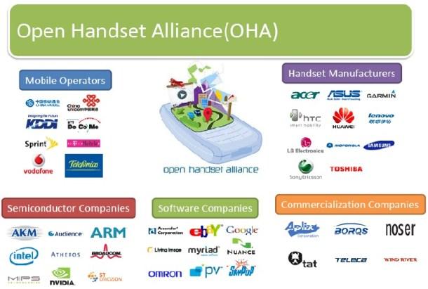 Algunos de los miembros en la Open Handset Alliance. <a href=