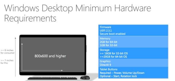 requerimientos mínimos de windows 10