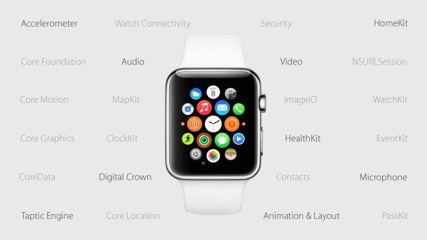 novedades Apple Watch watchos 2.0