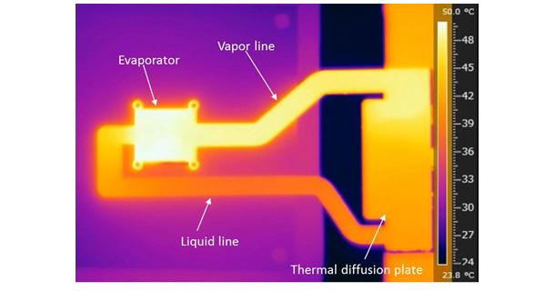 infrerojos-refrigeracion-liquida