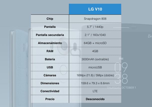 LG V10 specs